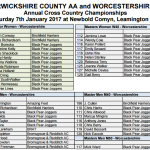 Worcestershire County Cross Country Championships